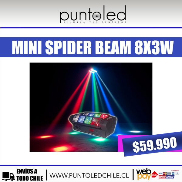 mini spider beam